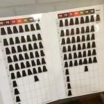 カラーの見本を使う美容師